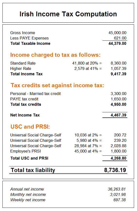 Tax Relief � Flat Rate (employment) Expenses | Accountant's Notes