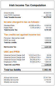 Irish Income Tax Computation 2017